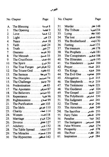 Contoh Nama-nama Surat dalam The True Furqan
